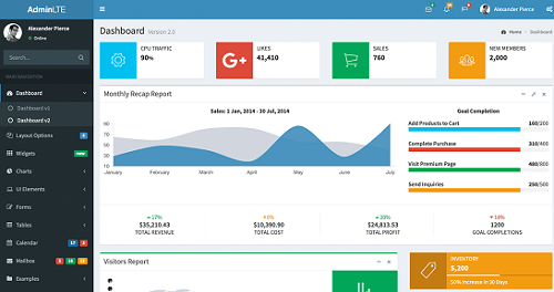 adminlte free admin dashboard template based on bootstrap 4 3