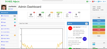 bcore bootstrap admin template free open source download.png