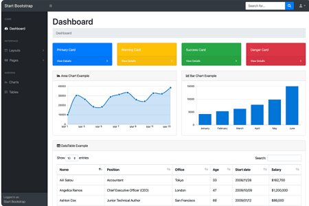 sb admin free bootstrap dashboard template free