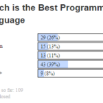 Which is the Best Programming Language? Poll #1