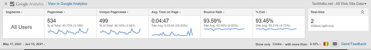 Google Analytics Chrome Plugin on Website