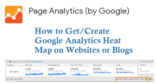 How to use Google Analytics Heat Map on Websites or Blogs